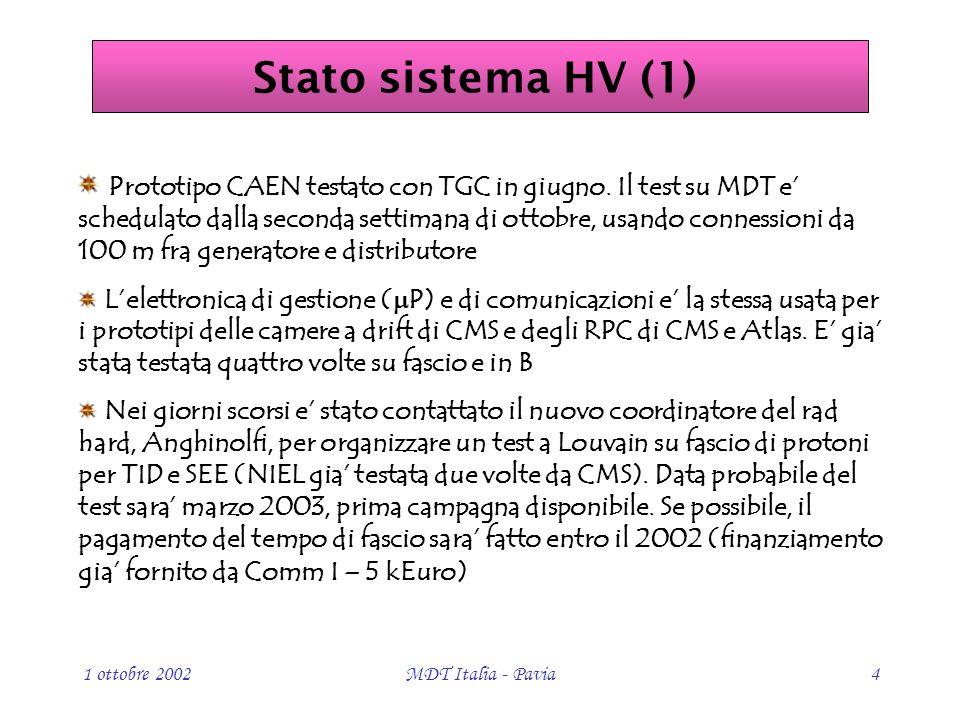 1 ottobre 2002MDT Italia - Pavia4 Stato sistema HV (1) Prototipo CAEN testato con TGC in giugno.