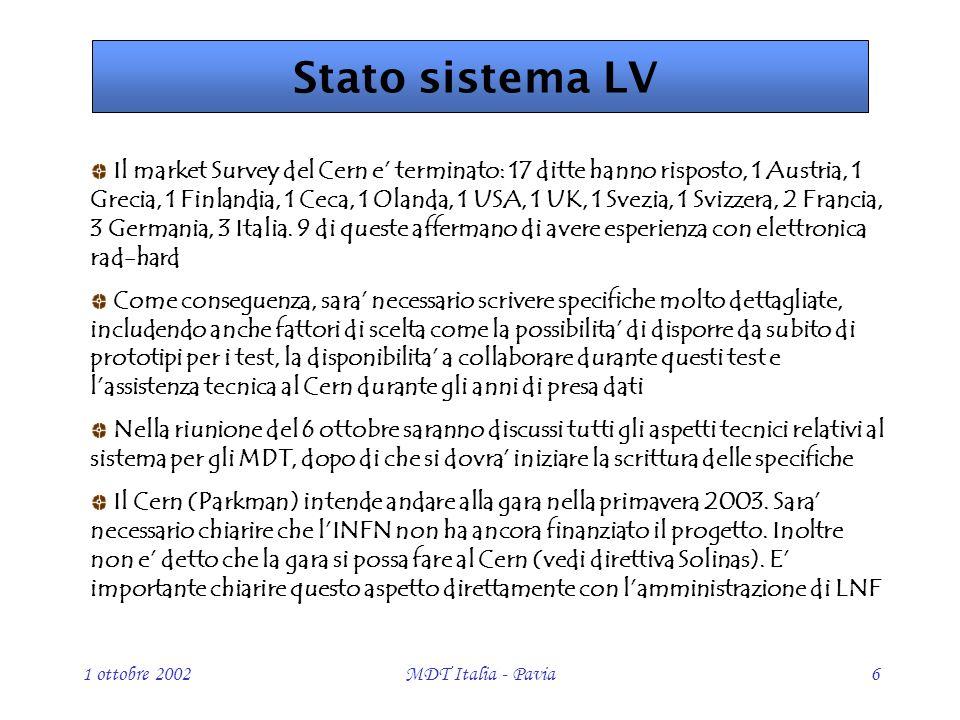 1 ottobre 2002MDT Italia - Pavia6 Stato sistema LV Il market Survey del Cern e terminato: 17 ditte hanno risposto, 1 Austria, 1 Grecia, 1 Finlandia, 1 Ceca, 1 Olanda, 1 USA, 1 UK, 1 Svezia, 1 Svizzera, 2 Francia, 3 Germania, 3 Italia.