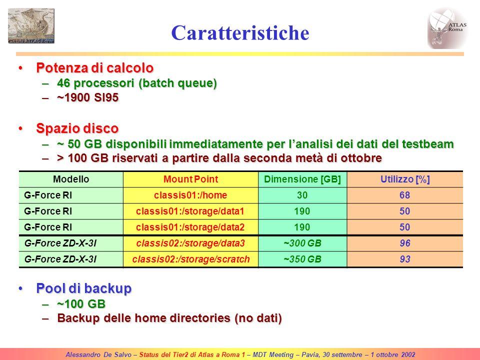 Alessandro De Salvo – Status del Tier2 di Atlas a Roma 1 – MDT Meeting – Pavia, 30 settembre – 1 ottobre 2002 Caratteristiche Potenza di calcoloPotenz