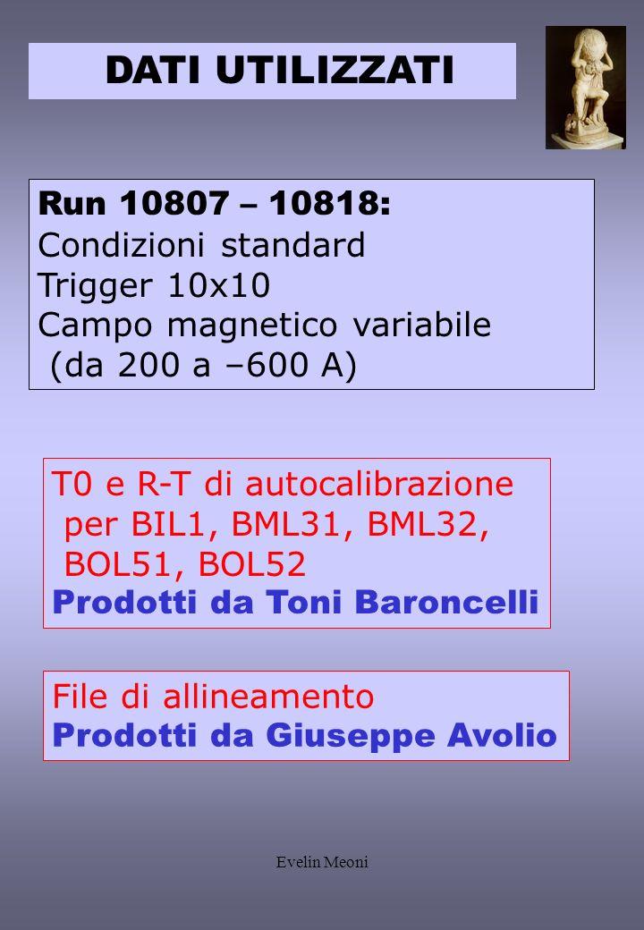 Evelin Meoni DATI UTILIZZATI Run 10807 – 10818: Condizioni standard Trigger 10x10 Campo magnetico variabile (da 200 a –600 A) T0 e R-T di autocalibrazione per BIL1, BML31, BML32, BOL51, BOL52 Prodotti da Toni Baroncelli File di allineamento Prodotti da Giuseppe Avolio