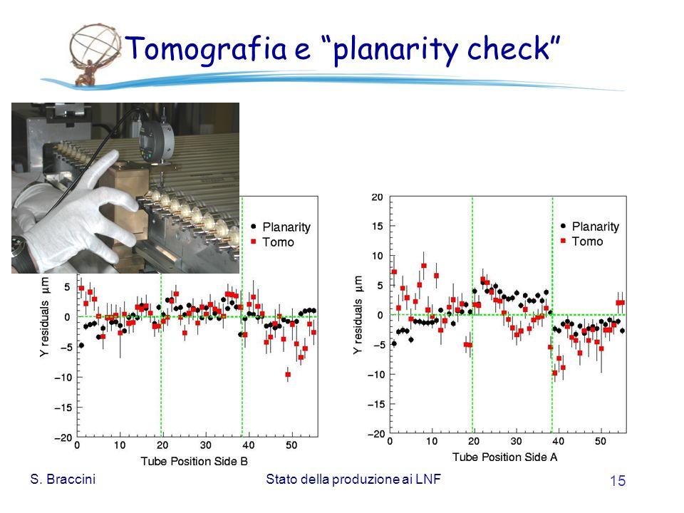 S. BracciniStato della produzione ai LNF 15 Tomografia e planarity check