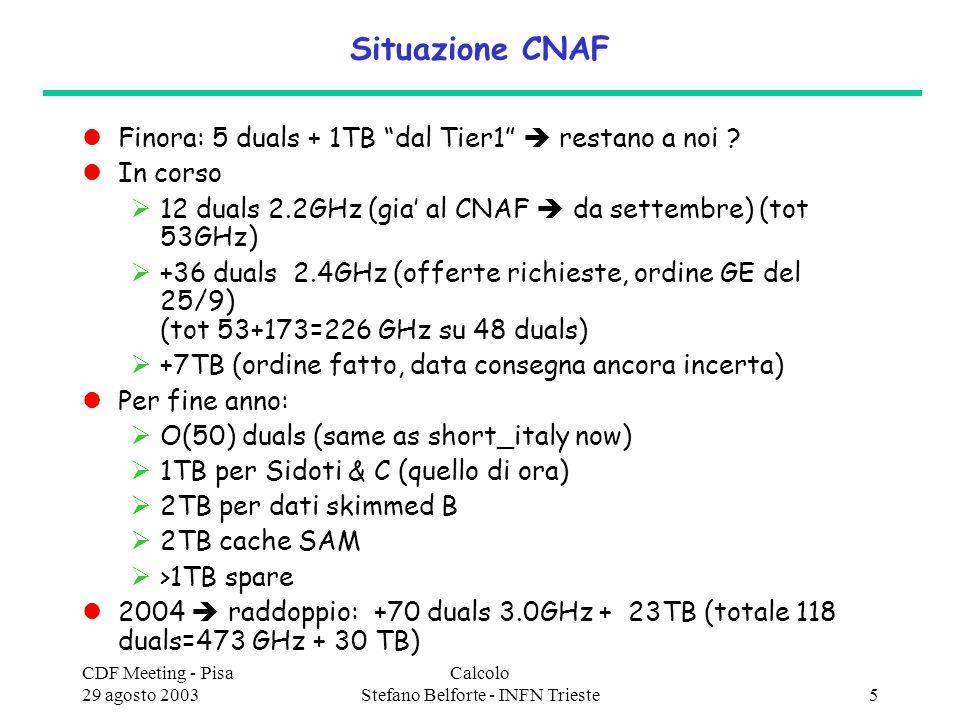 CDF Meeting - Pisa 29 agosto 2003 Calcolo Stefano Belforte - INFN Trieste5 Situazione CNAF Finora: 5 duals + 1TB dal Tier1 restano a noi .