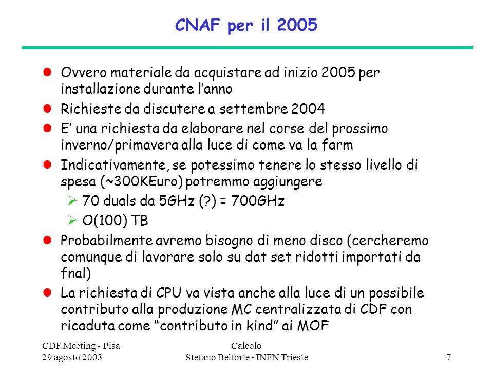 CDF Meeting - Pisa 29 agosto 2003 Calcolo Stefano Belforte - INFN Trieste7 CNAF per il 2005 Ovvero materiale da acquistare ad inizio 2005 per installazione durante lanno Richieste da discutere a settembre 2004 E una richiesta da elaborare nel corse del prossimo inverno/primavera alla luce di come va la farm Indicativamente, se potessimo tenere lo stesso livello di spesa (~300KEuro) potremmo aggiungere 70 duals da 5GHz ( ) = 700GHz O(100) TB Probabilmente avremo bisogno di meno disco (cercheremo comunque di lavorare solo su dat set ridotti importati da fnal) La richiesta di CPU va vista anche alla luce di un possibile contributo alla produzione MC centralizzata di CDF con ricaduta come contributo in kind ai MOF