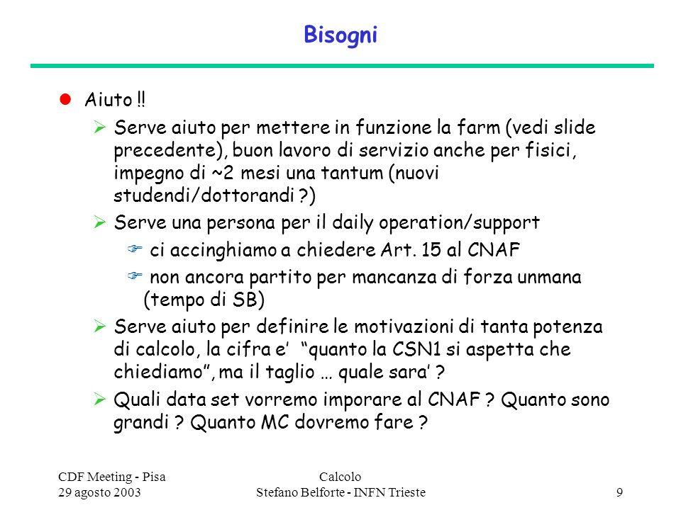 CDF Meeting - Pisa 29 agosto 2003 Calcolo Stefano Belforte - INFN Trieste9 Bisogni Aiuto !.