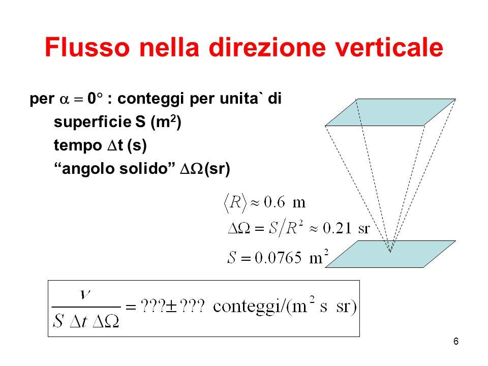7 Ricerca di sciami La frequenza di coincidenze a grandi distanze d (~ 6 m) ha valori diversi da zero: ??.