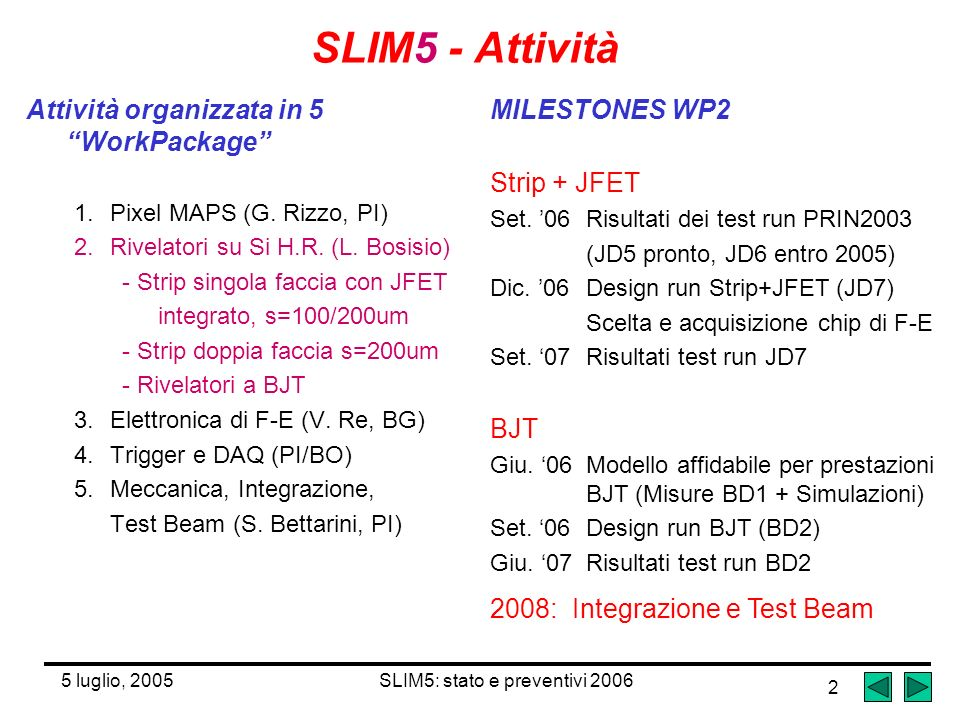5 luglio, 2005SLIM5: stato e preventivi 2006 2 SLIM5 - Attività Attività organizzata in 5 WorkPackage 1.Pixel MAPS (G. Rizzo, PI) 2.Rivelatori su Si H