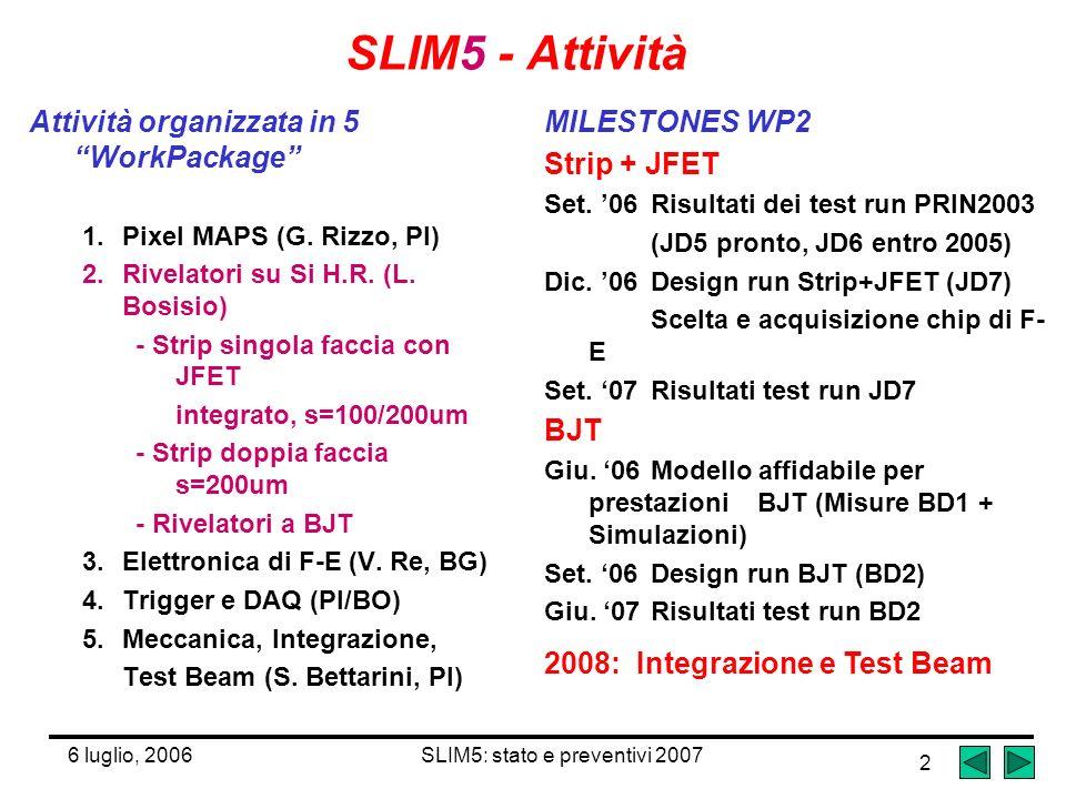 6 luglio, 2006SLIM5: stato e preventivi 2007 2 SLIM5 - Attività Attività organizzata in 5 WorkPackage 1.Pixel MAPS (G. Rizzo, PI) 2.Rivelatori su Si H