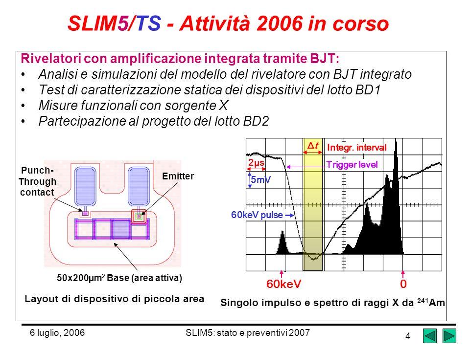 6 luglio, 2006SLIM5: stato e preventivi 2007 4 SLIM5/TS - Attività 2006 in corso Rivelatori con amplificazione integrata tramite BJT: Analisi e simula