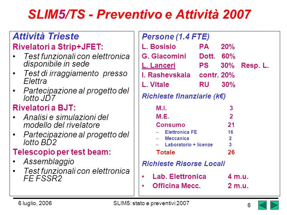 6 luglio, 2006SLIM5: stato e preventivi 2007 6 SLIM5/TS - Preventivo e Attività 2007 Attività Trieste Rivelatori a Strip+JFET: Test funzionali con ele
