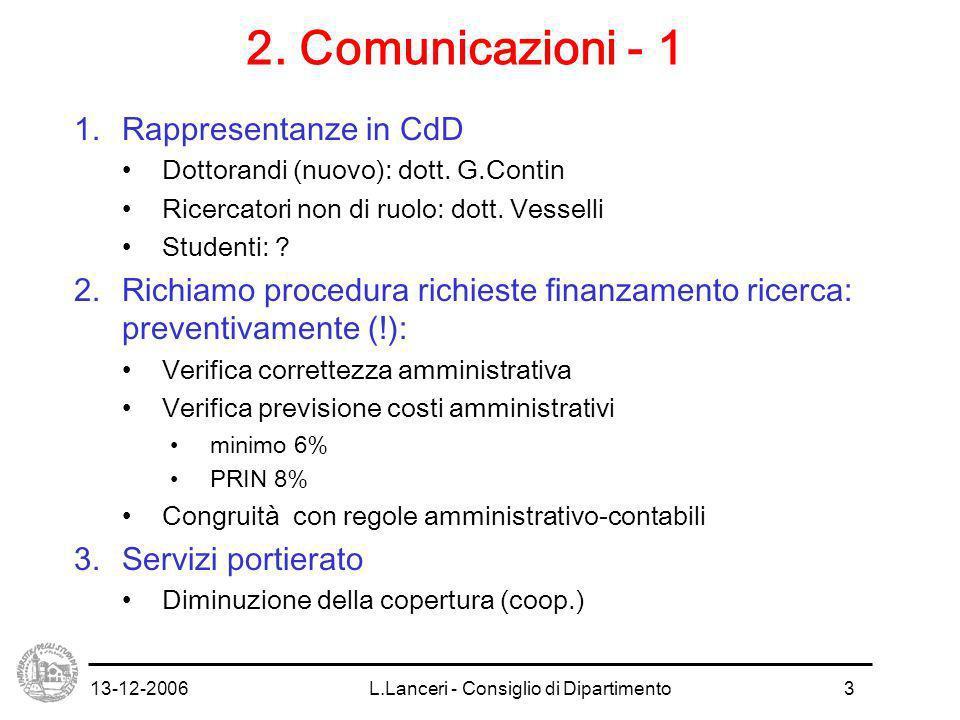 13-12-2006L.Lanceri - Consiglio di Dipartimento14 UTS DF Dipartimento di Fisica Università di Trieste TS DF Dipartimento di Fisica Università di Trieste UniTS DF Dipartimento di Fisica Università di Trieste