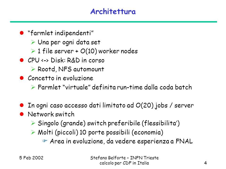 5 Feb 2002Stefano Belforte – INFN Trieste calcolo per CDF in Italia5 Mattoni CPU : dual CPU, 1GB RAM, 100Mbit Ethernet File server: Dual PC + SCSI RAID on IDE (3ware Escalade) + Gb-Eth R&D in corso (solidita !.