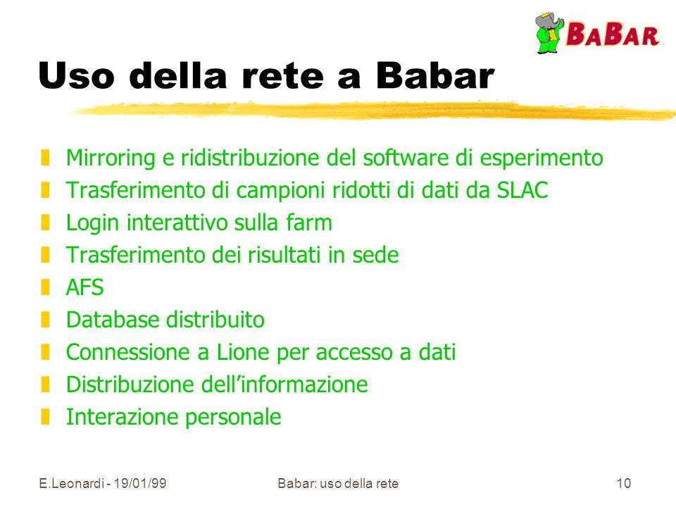 E.Leonardi - 19/01/99Babar: uso della rete10 Uso della rete a Babar zMirroring e ridistribuzione del software di esperimento zTrasferimento di campion