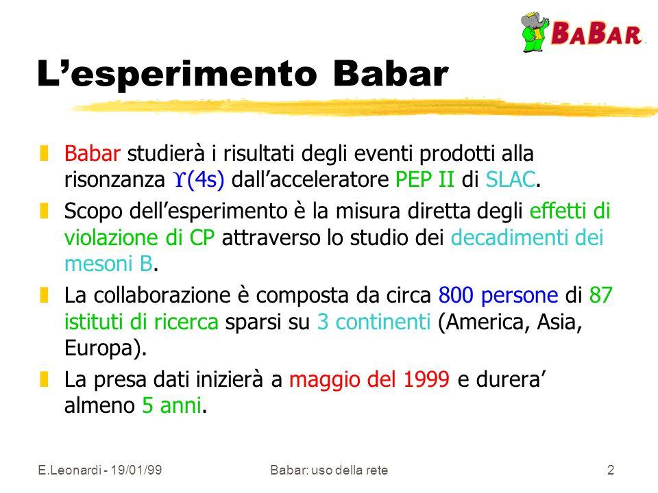 E.Leonardi - 19/01/99Babar: uso della rete2 Lesperimento Babar Babar studierà i risultati degli eventi prodotti alla risonzanza (4s) dallacceleratore PEP II di SLAC.
