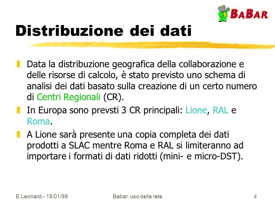 E.Leonardi - 19/01/99Babar: uso della rete4 Distribuzione dei dati zData la distribuzione geografica della collaborazione e delle risorse di calcolo, è stato previsto uno schema di analisi dei dati basato sulla creazione di un certo numero di Centri Regionali (CR).