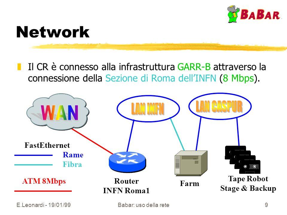 E.Leonardi - 19/01/99Babar: uso della rete9 Network zIl CR è connesso alla infrastruttura GARR-B attraverso la connessione della Sezione di Roma dellINFN (8 Mbps).