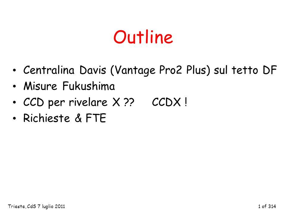 1 of 314 Outline Centralina Davis (Vantage Pro2 Plus) sul tetto DF Misure Fukushima CCD per rivelare X ?.