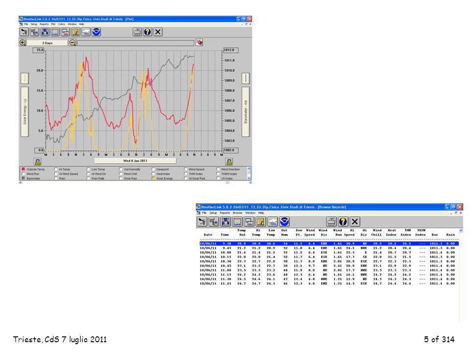 4 of 314 Output Trieste, CdS 7 luglio 2011