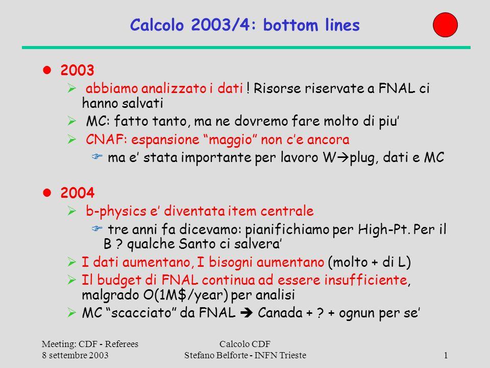 Meeting: CDF - Referees 8 settembre 2003 Calcolo CDF Stefano Belforte - INFN Trieste32 Quadro complessivo hw nelle sezioni Volevo fare il quadro di quanto e stato finanziato per i clusters nelle sezioni dal 2000 ad oggi, ma mi e mancato il tempo di fare larcheologia necessaria.