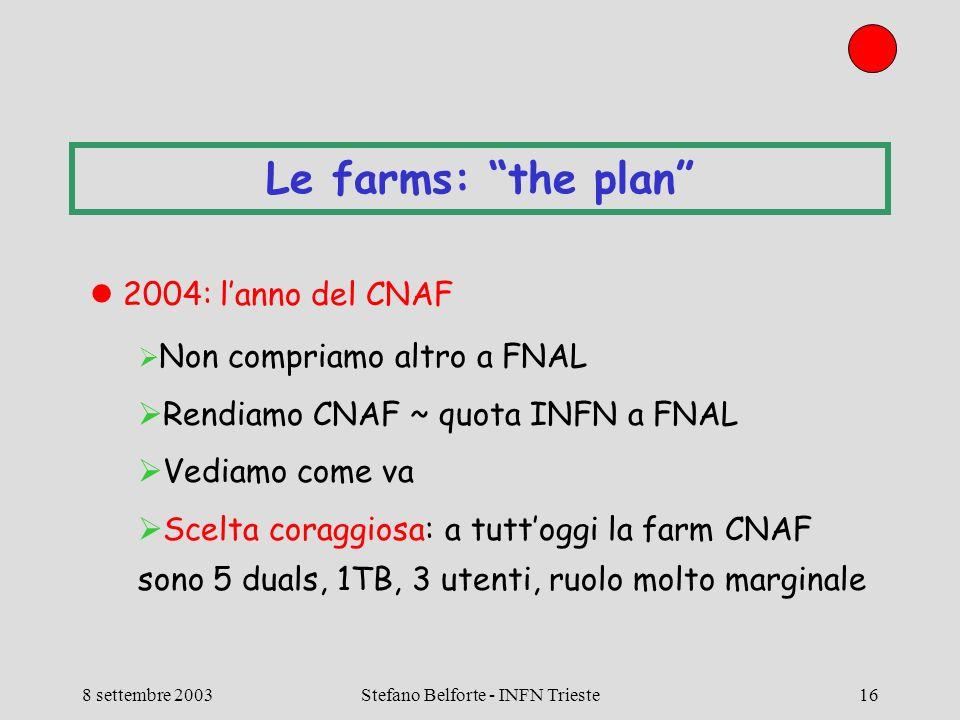 8 settembre 2003Stefano Belforte - INFN Trieste16 Le farms: the plan 2004: lanno del CNAF Non compriamo altro a FNAL Rendiamo CNAF ~ quota INFN a FNAL Vediamo come va Scelta coraggiosa: a tuttoggi la farm CNAF sono 5 duals, 1TB, 3 utenti, ruolo molto marginale