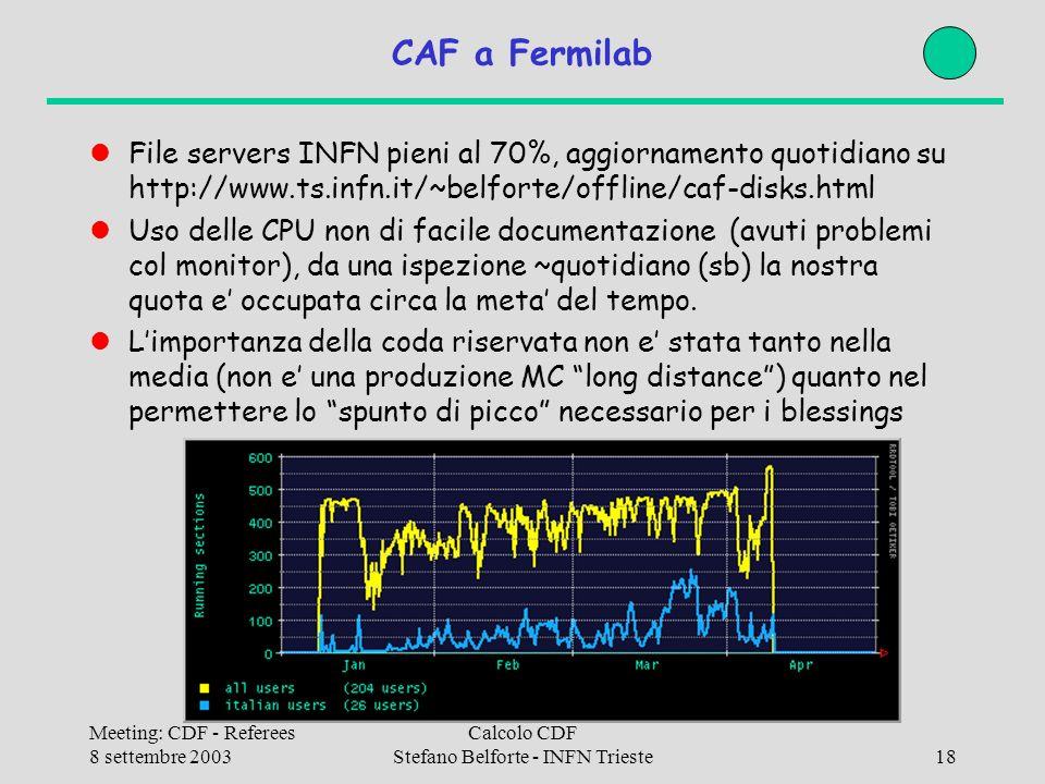 Meeting: CDF - Referees 8 settembre 2003 Calcolo CDF Stefano Belforte - INFN Trieste18 CAF a Fermilab File servers INFN pieni al 70%, aggiornamento quotidiano su http://www.ts.infn.it/~belforte/offline/caf-disks.html Uso delle CPU non di facile documentazione (avuti problemi col monitor), da una ispezione ~quotidiano (sb) la nostra quota e occupata circa la meta del tempo.