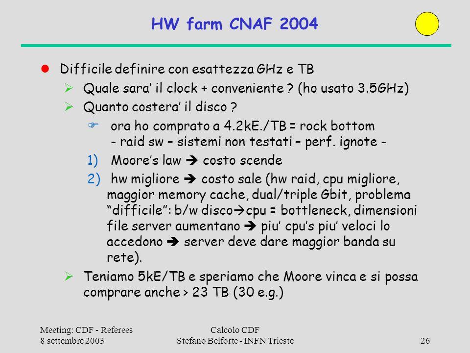 Meeting: CDF - Referees 8 settembre 2003 Calcolo CDF Stefano Belforte - INFN Trieste26 HW farm CNAF 2004 Difficile definire con esattezza GHz e TB Quale sara il clock + conveniente .