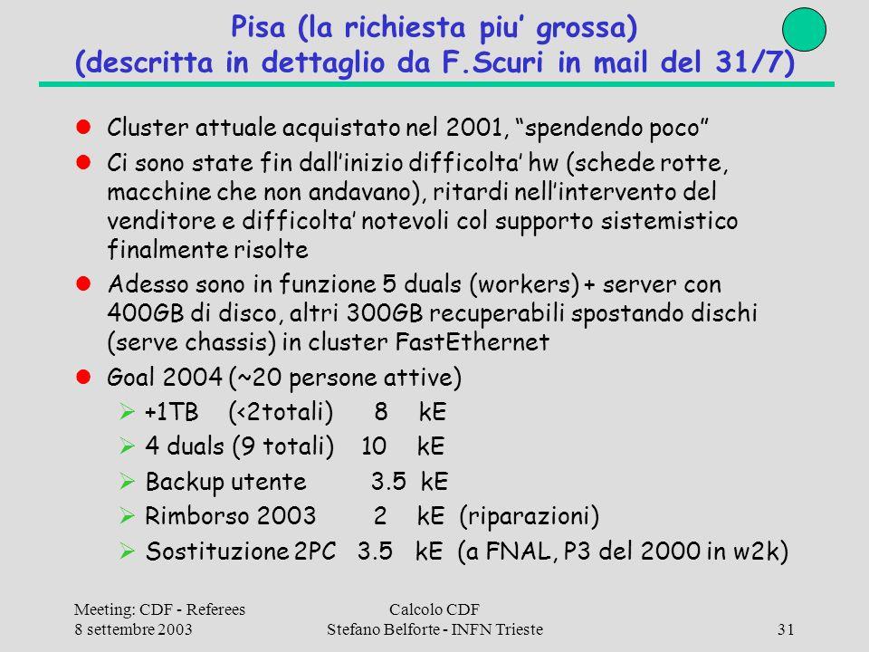 Meeting: CDF - Referees 8 settembre 2003 Calcolo CDF Stefano Belforte - INFN Trieste31 Pisa (la richiesta piu grossa) (descritta in dettaglio da F.Scuri in mail del 31/7) Cluster attuale acquistato nel 2001, spendendo poco Ci sono state fin dallinizio difficolta hw (schede rotte, macchine che non andavano), ritardi nellintervento del venditore e difficolta notevoli col supporto sistemistico finalmente risolte Adesso sono in funzione 5 duals (workers) + server con 400GB di disco, altri 300GB recuperabili spostando dischi (serve chassis) in cluster FastEthernet Goal 2004 (~20 persone attive) +1TB (<2totali) 8 kE 4 duals (9 totali) 10 kE Backup utente 3.5 kE Rimborso 2003 2 kE (riparazioni) Sostituzione 2PC 3.5 kE (a FNAL, P3 del 2000 in w2k)