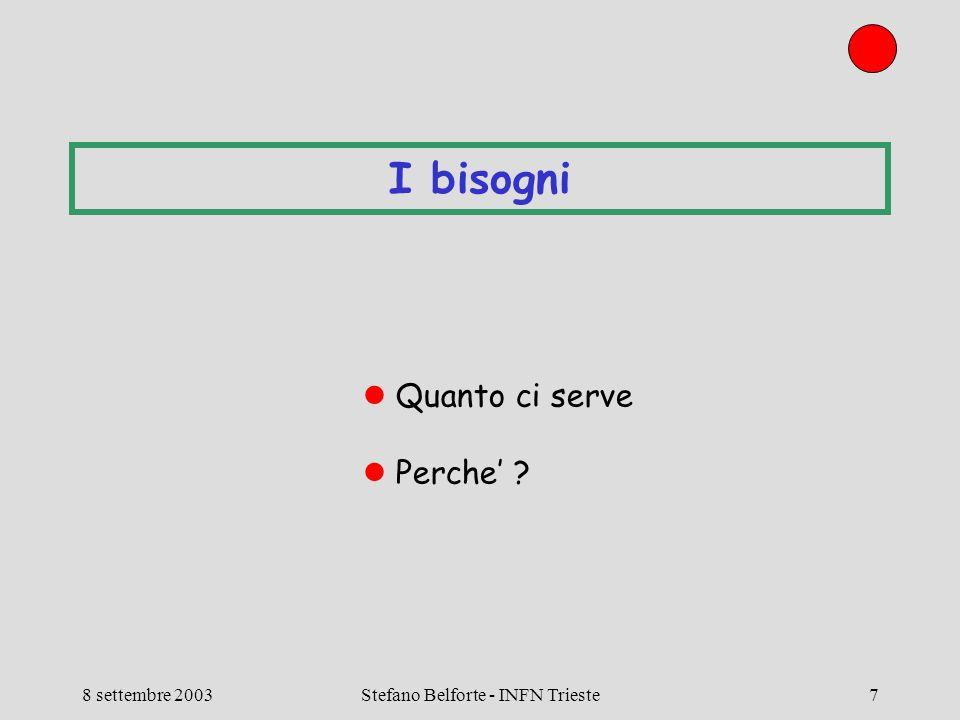 8 settembre 2003Stefano Belforte - INFN Trieste7 I bisogni Quanto ci serve Perche