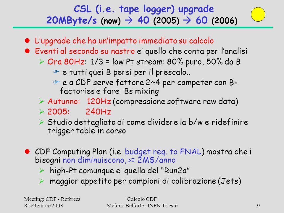 Meeting: CDF - Referees 8 settembre 2003 Calcolo CDF Stefano Belforte - INFN Trieste30 La terza gamba: clusters nelle sezioni Richieste in linea con filosofia comune, globlamente di importo in linea con le aspettative, dettagli da discutere coi responsabili locali delle singole sezioni: totale 62 KEuro BO: 0 OK per ora LNF: 5 KE progetto FBSNG Condor(+Proof) (Igor Sfiligoi) 2 server (mini-CAF) per sviluppo sw (scratch/reboot…) PD: 7 KE rafforzamento CPU per analisi locale 2 server + rack + switch per collegare a macchina esistente 4x700 Compaq del 2001 fornisce solo 2.8 GHz PI: 27 KE vedi slide ad hoc RM: 20.5 KE potenziamento per interattivo ed analisi Un nuovo dual a FNAL per interattivo (3.5K) 1 server + 2TB a Roma (4+13K) UD: 1 kE poco disco TS: 1.5 kE sostituzione 1 PC a FNAL 2 acquistati nel 1999 (P2 400MHz), uno si e rotto a Luglio
