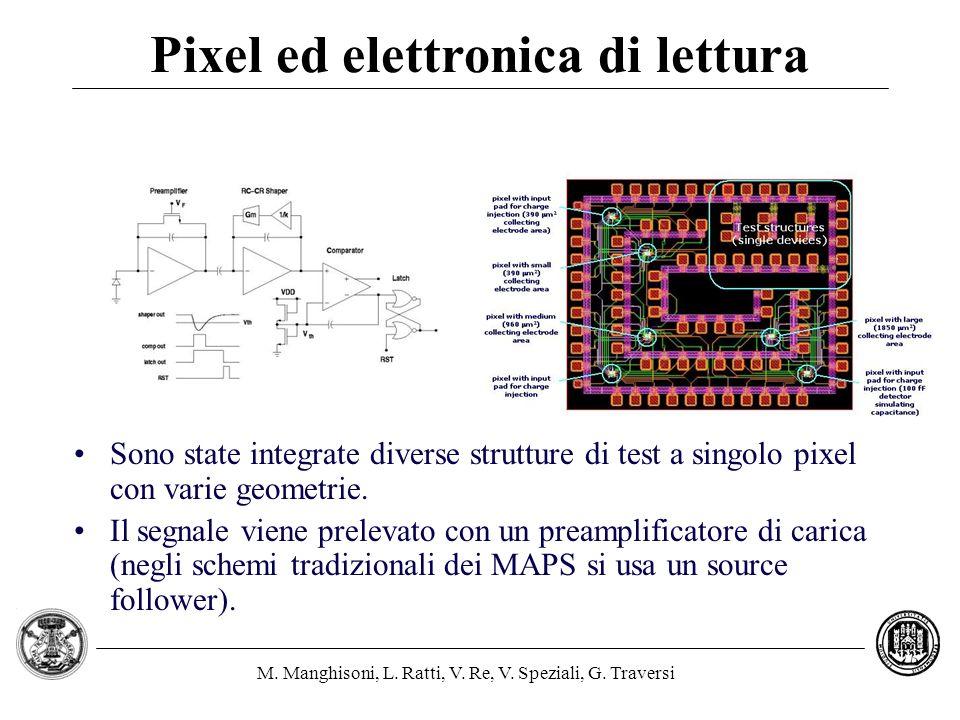 M. Manghisoni, L. Ratti, V. Re, V. Speziali, G. Traversi Pixel ed elettronica di lettura Sono state integrate diverse strutture di test a singolo pixe