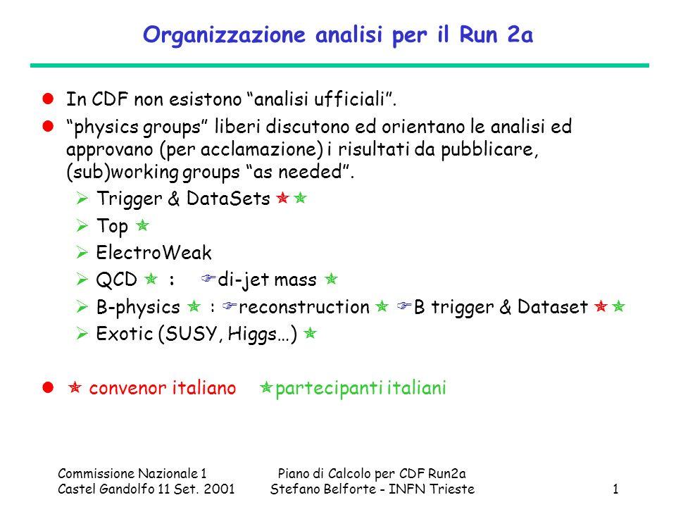 Commissione Nazionale 1 Castel Gandolfo 11 Set. 2001 Piano di Calcolo per CDF Run2a Stefano Belforte - INFN Trieste1 Organizzazione analisi per il Run