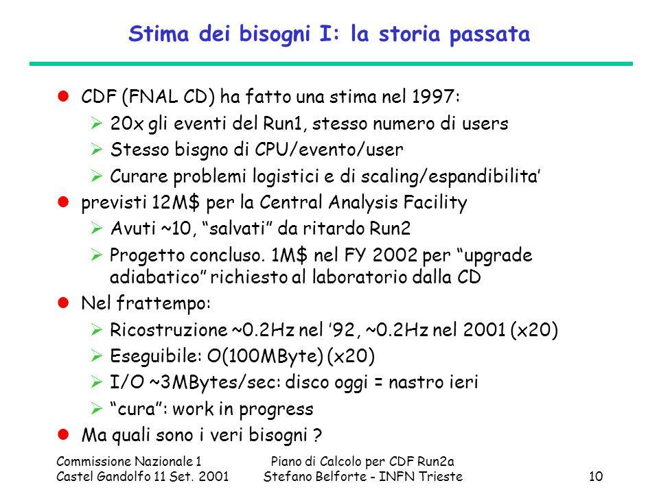 Commissione Nazionale 1 Castel Gandolfo 11 Set. 2001 Piano di Calcolo per CDF Run2a Stefano Belforte - INFN Trieste10 Stima dei bisogni I: la storia p