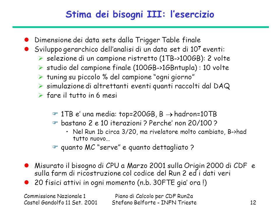 Commissione Nazionale 1 Castel Gandolfo 11 Set. 2001 Piano di Calcolo per CDF Run2a Stefano Belforte - INFN Trieste12 Stima dei bisogni III: lesercizi