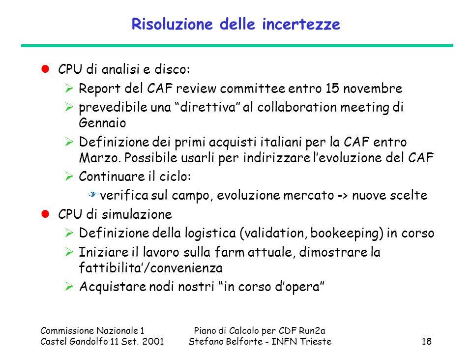 Commissione Nazionale 1 Castel Gandolfo 11 Set. 2001 Piano di Calcolo per CDF Run2a Stefano Belforte - INFN Trieste18 Risoluzione delle incertezze CPU