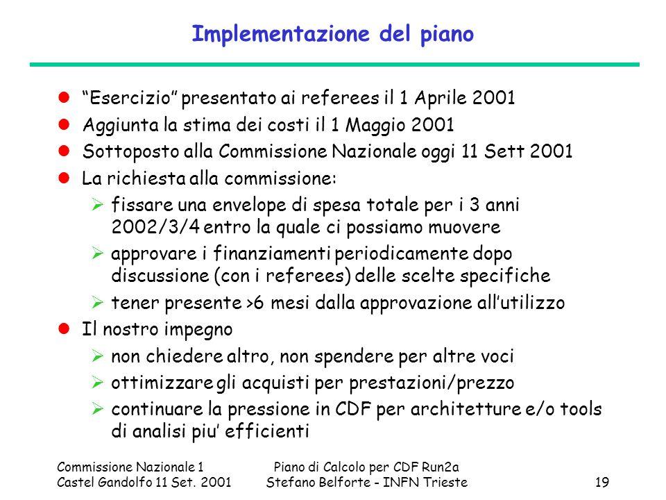 Commissione Nazionale 1 Castel Gandolfo 11 Set. 2001 Piano di Calcolo per CDF Run2a Stefano Belforte - INFN Trieste19 Implementazione del piano Eserci