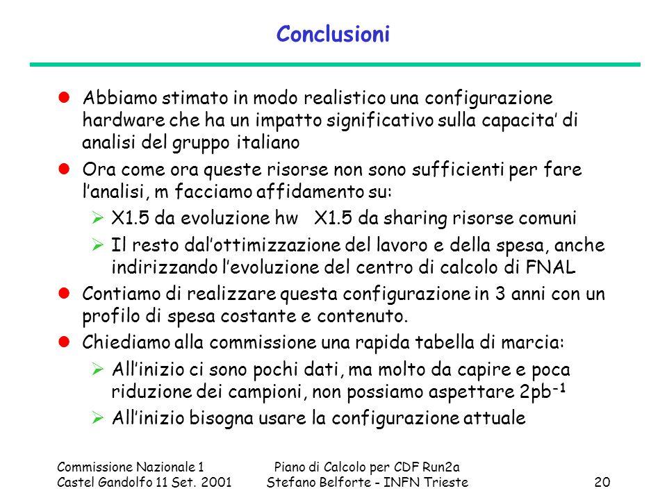 Commissione Nazionale 1 Castel Gandolfo 11 Set. 2001 Piano di Calcolo per CDF Run2a Stefano Belforte - INFN Trieste20 Conclusioni Abbiamo stimato in m