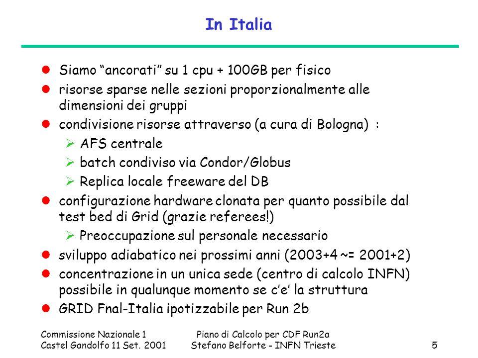 Commissione Nazionale 1 Castel Gandolfo 11 Set. 2001 Piano di Calcolo per CDF Run2a Stefano Belforte - INFN Trieste5 In Italia Siamo ancorati su 1 cpu