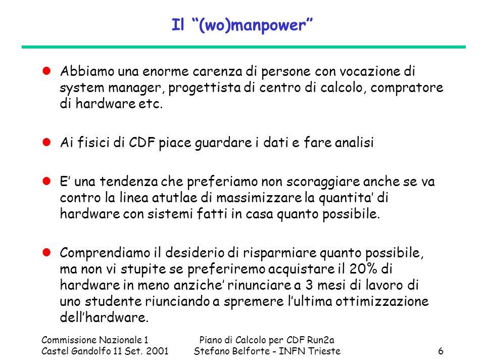 Commissione Nazionale 1 Castel Gandolfo 11 Set. 2001 Piano di Calcolo per CDF Run2a Stefano Belforte - INFN Trieste6 Il (wo)manpower Abbiamo una enorm
