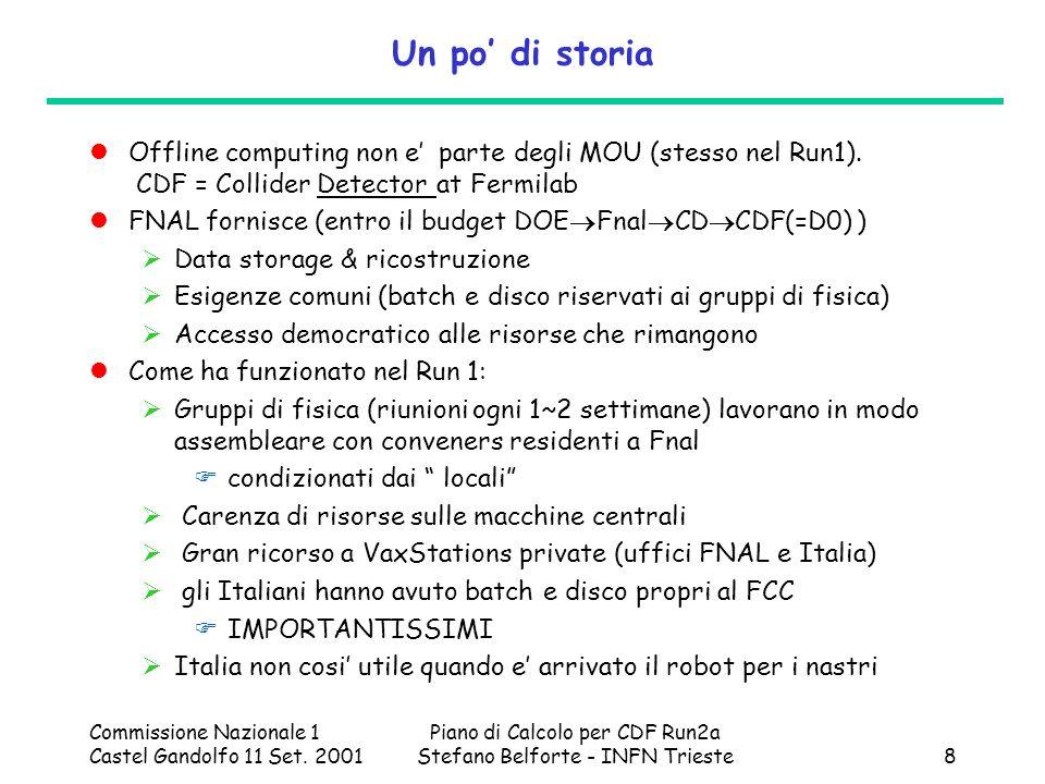 Commissione Nazionale 1 Castel Gandolfo 11 Set. 2001 Piano di Calcolo per CDF Run2a Stefano Belforte - INFN Trieste8 Un po di storia Offline computing