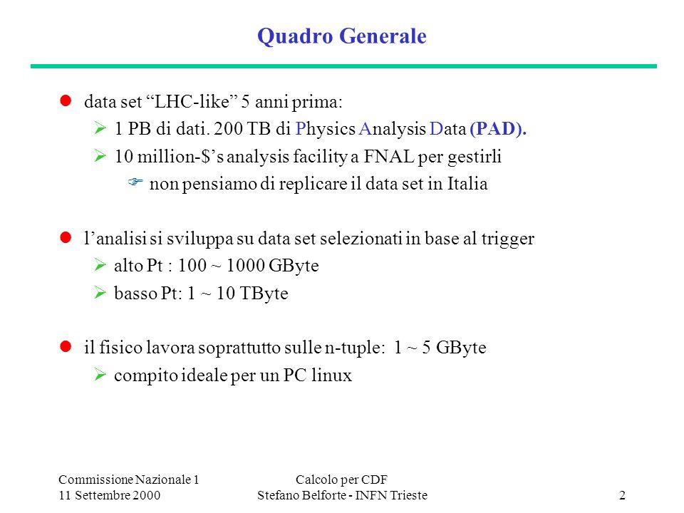 Commissione Nazionale 1 11 Settembre 2000 Calcolo per CDF Stefano Belforte - INFN Trieste13 Accesso ai dati dallItalia Dove stanno i dati.