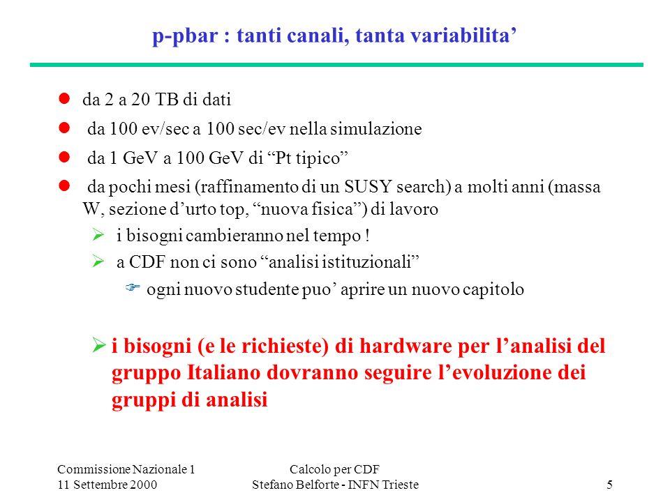 Commissione Nazionale 1 11 Settembre 2000 Calcolo per CDF Stefano Belforte - INFN Trieste16 Quale hardware ITALIA (ntuple) sezioni piccole: 1 PC + 100GB disco + 8mm sezioni grandi: 4-CPU servers, 4 8mm drives, ~1 TByte RAID ~7 MLit/anno per ogni fisico che fa analisi (LINUX !) ITALIA (PADs) ~5 TB disco RAID, 8mm, CPU da stimare FNAL servers nel Computing Center connessi a tape robot e RAID disk pool (garantiscono accesso immediato al data set completo) 10 TB disk, ~15% di 90.000 Mips = 15.000 Mips PC negli uffici: come in Italia ~1.5ML/anno/tavolo SIMULAZIONE (PC FARMs) Italia o Fnal: stesso costo (O(100MLit)), cambia la fatica, da discutere al momento del bisogno