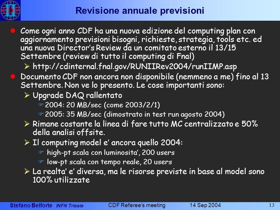Stefano Belforte INFN Trieste 14 Sep 2004 CDF Referee s meeting 13 Revisione annuale previsioni Come ogni anno CDF ha una nuova edizione del computing plan con aggiornamento previsioni bisogni, richieste, strategia, tools etc.