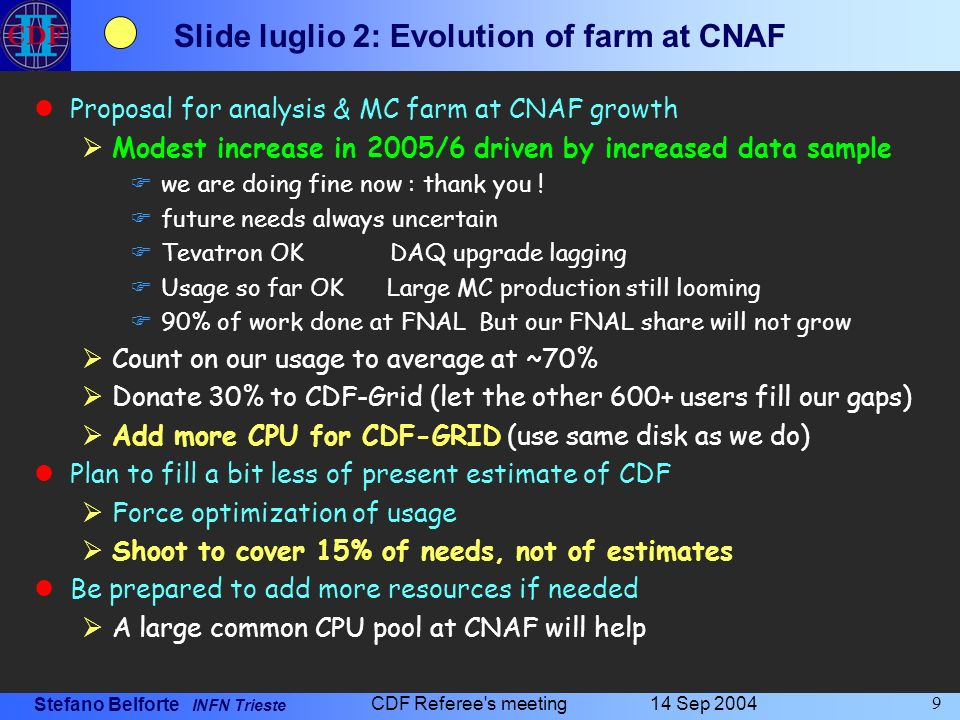 Stefano Belforte INFN Trieste 14 Sep 2004 CDF Referee s meeting 9 Slide luglio 2: Evolution of farm at CNAF Proposal for analysis & MC farm at CNAF growth Modest increase in 2005/6 driven by increased data sample we are doing fine now : thank you .