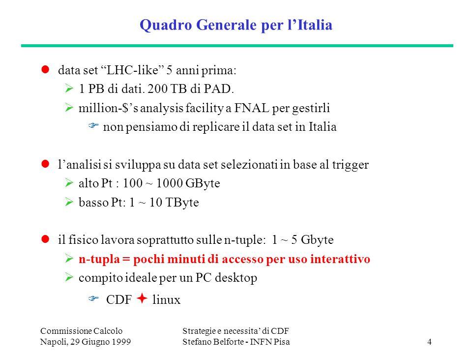 Commissione Calcolo Napoli, 29 Giugno 1999 Strategie e necessita di CDF Stefano Belforte - INFN Pisa4 Quadro Generale per lItalia data set LHC-like 5 anni prima: 1 PB di dati.