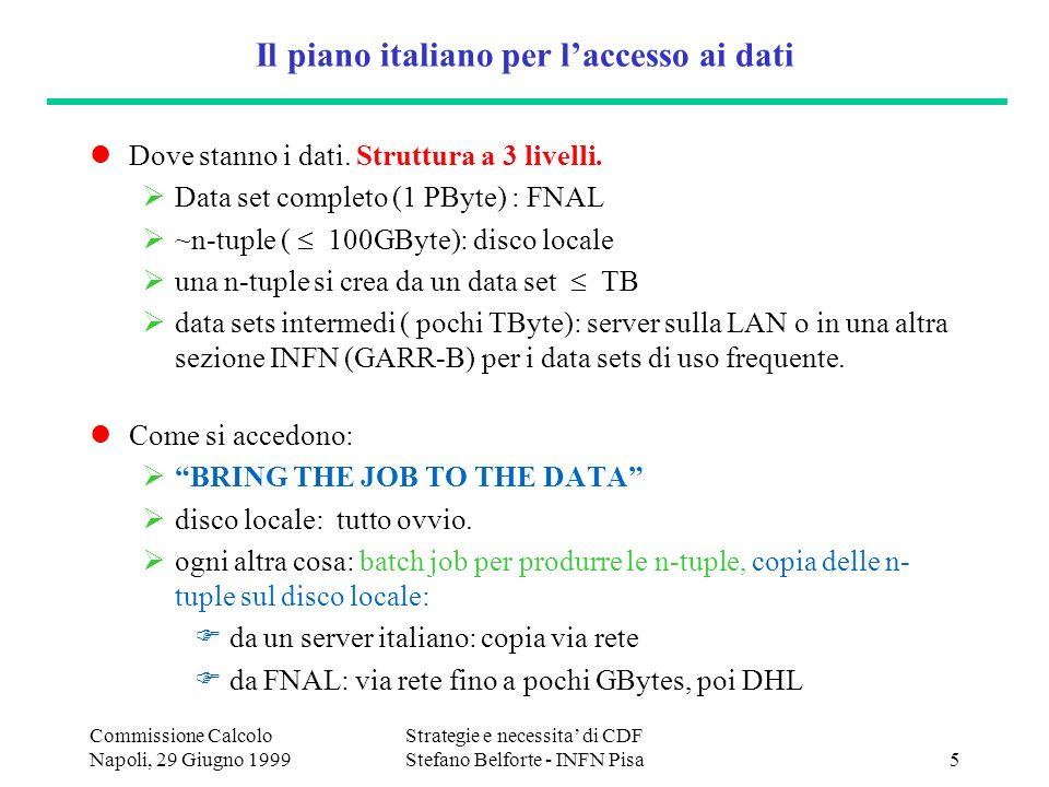 Commissione Calcolo Napoli, 29 Giugno 1999 Strategie e necessita di CDF Stefano Belforte - INFN Pisa5 Il piano italiano per laccesso ai dati Dove stan