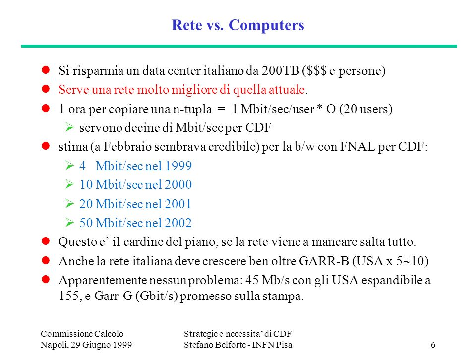 Commissione Calcolo Napoli, 29 Giugno 1999 Strategie e necessita di CDF Stefano Belforte - INFN Pisa6 Rete vs. Computers Si risparmia un data center i