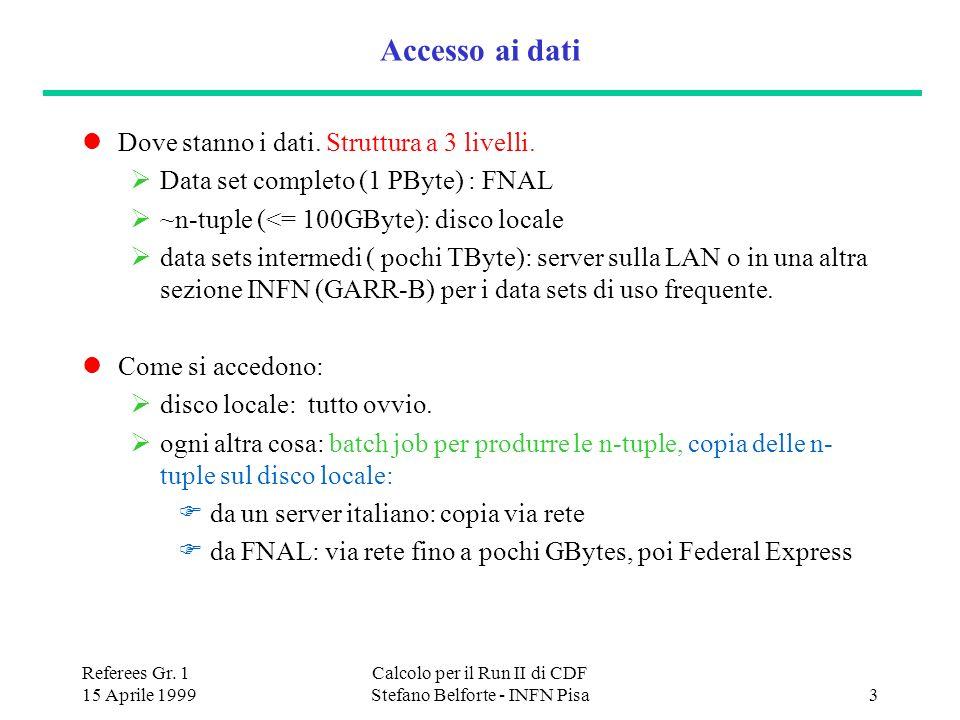 Referees Gr.1 15 Aprile 1999 Calcolo per il Run II di CDF Stefano Belforte - INFN Pisa4 Rete vs.