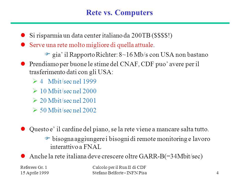 Referees Gr. 1 15 Aprile 1999 Calcolo per il Run II di CDF Stefano Belforte - INFN Pisa4 Rete vs.
