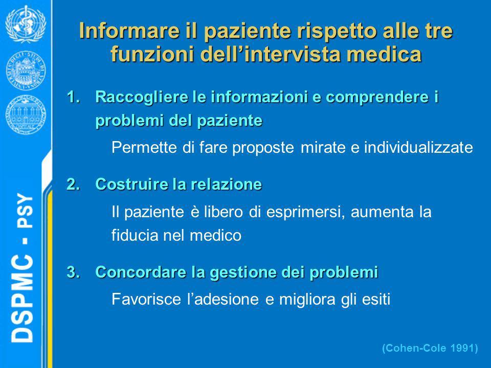 Informare il paziente rispetto alle tre funzioni dellintervista medica 1.Raccogliere le informazioni e comprendere i problemi del paziente Permette di