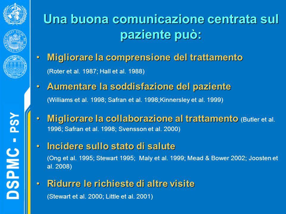 Una buona comunicazione centrata sul paziente può: Migliorare la comprensione del trattamentoMigliorare la comprensione del trattamento (Roter et al.