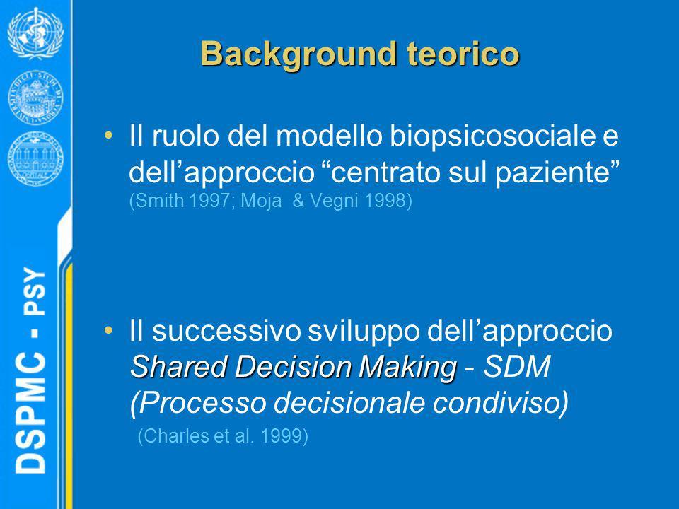 Background teorico Il ruolo del modello biopsicosociale e dellapproccio centrato sul paziente (Smith 1997; Moja & Vegni 1998) Shared Decision MakingIl
